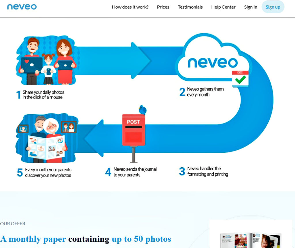 Why it's one of the perfect gifts for grandparents? It's so easy! Neveo App screen shot